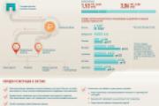 В ЕР ждут, что в начале 2016 года отменят транспортный налог для фур